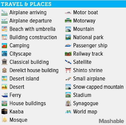 5-Travel-and-Places